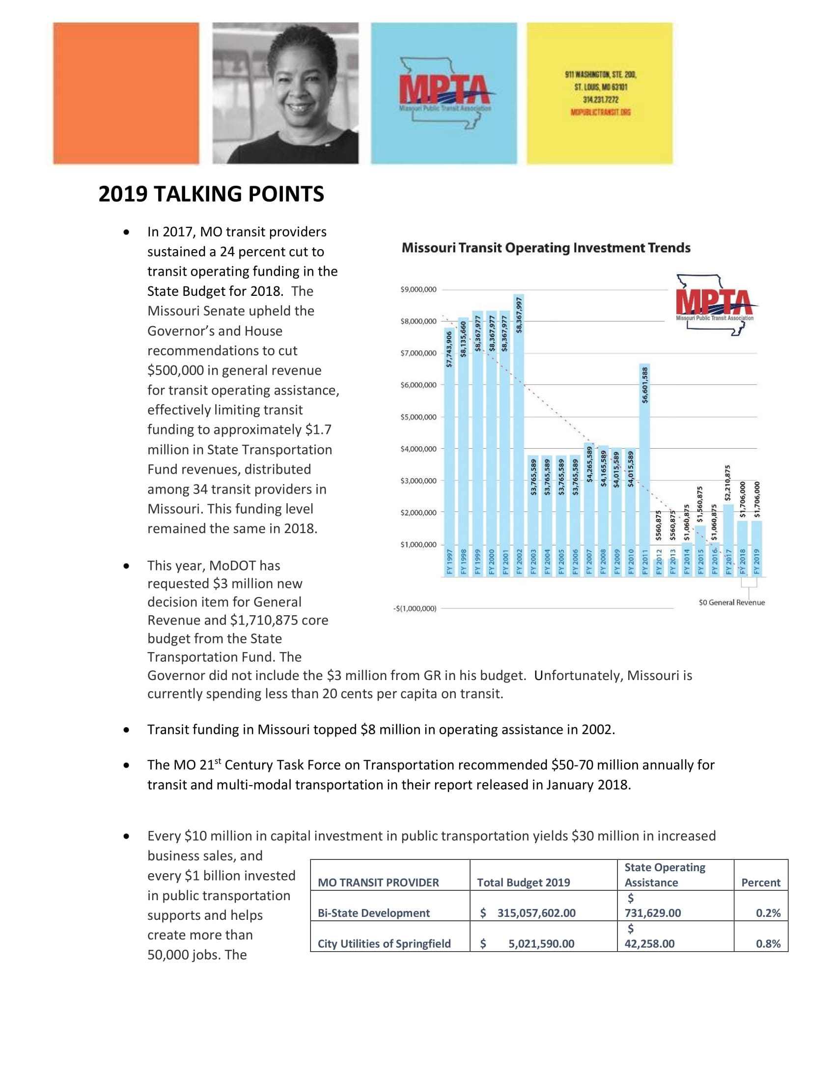 MO TRANSIT FUNDING TALKING POINTS2019-1