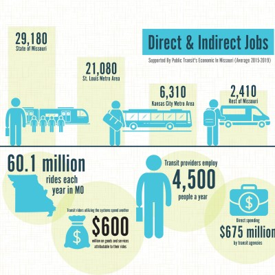 infographiconjobs