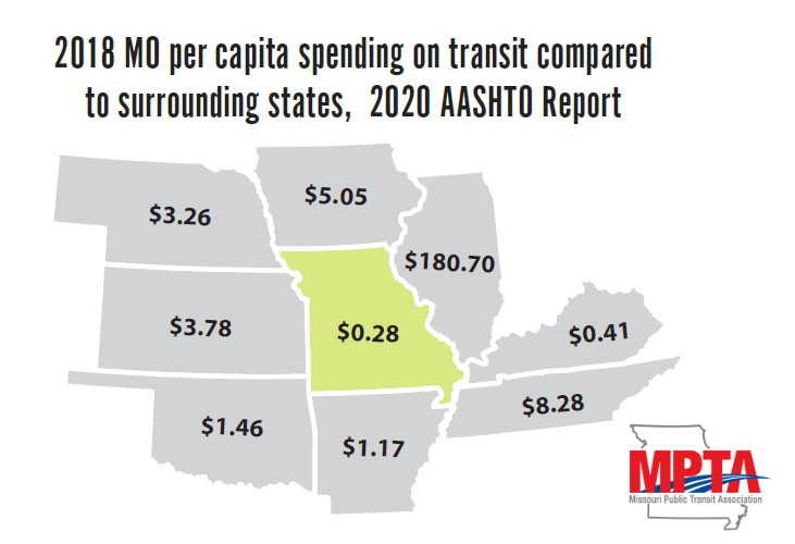 MPTA - MO Transit Spending per capita